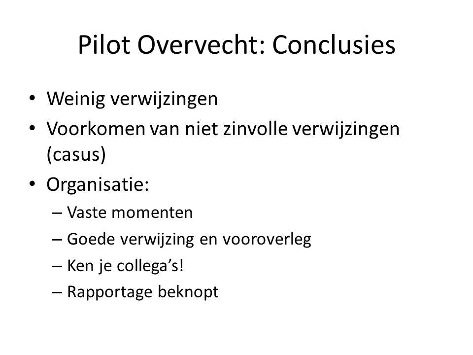 Pilot Overvecht: Conclusies Weinig verwijzingen Voorkomen van niet zinvolle verwijzingen (casus) Organisatie: – Vaste momenten – Goede verwijzing en v