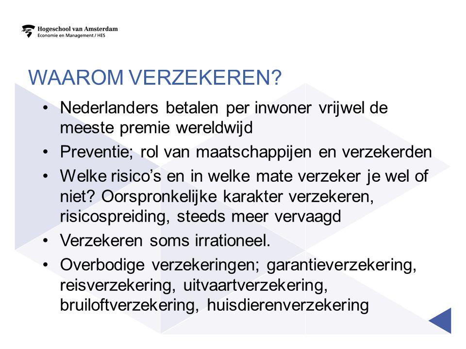 WAAROM VERZEKEREN? Nederlanders betalen per inwoner vrijwel de meeste premie wereldwijd Preventie; rol van maatschappijen en verzekerden Welke risico'