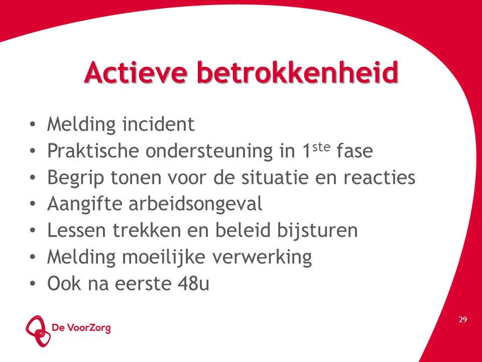 Actieve betrokkenheid Melding incident Praktische ondersteuning in 1 ste fase Begrip tonen voor de situatie en reacties Aangifte arbeidsongeval Lessen