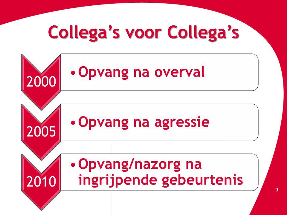 Collega's voor Collega's 3 2000 Opvang na overval 2005 Opvang na agressie 2010 Opvang/nazorg na ingrijpende gebeurtenis