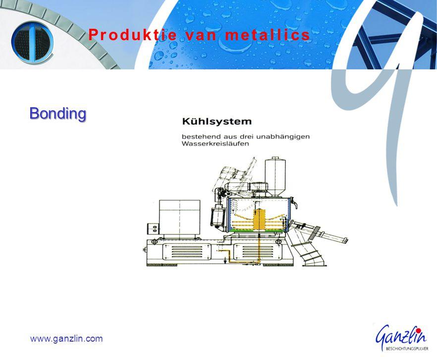 Bonding www.ganzlin.com Produktie van metallics