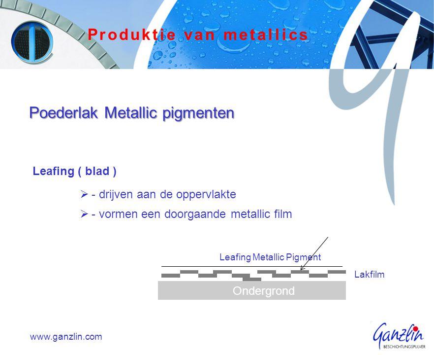 non Leafing  - drijven niet aan de oppervlakte  - eerder korrelachtig  - met effect in transparente poederlak www.ganzlin.com Ondergrond Lakfilm Non leafing Metallic Pigment Produktie van metallics Poederlak Metallic pigmenten