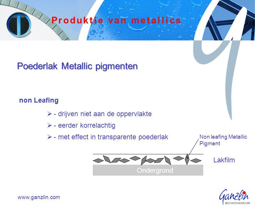Metaalpartikel  - meestal Alu, Brons oder Koper  - het effect wordt door glanzen aan de oppervlakte bereikt  - Partikelafmetingen 5 – 50 µm www.ganzlin.com Produktie van metallics Poederlak Metallic pigmenten
