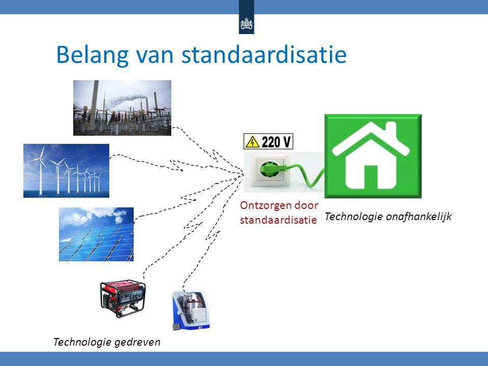 Technologie gedreven Belang van standaardisatie Technologie onafhankelijk Ontzorgen door standaardisatie