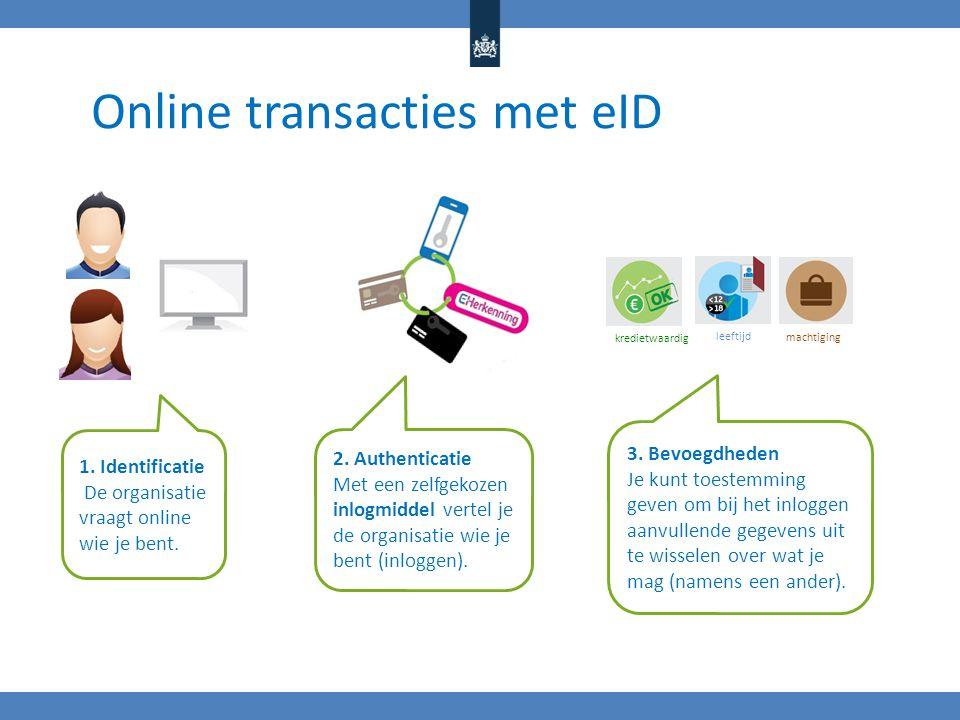 Online transacties met eID 2.
