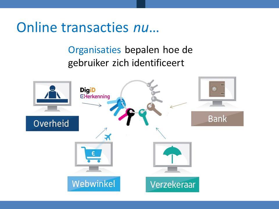 Online transacties nu… Organisaties bepalen hoe de gebruiker zich identificeert