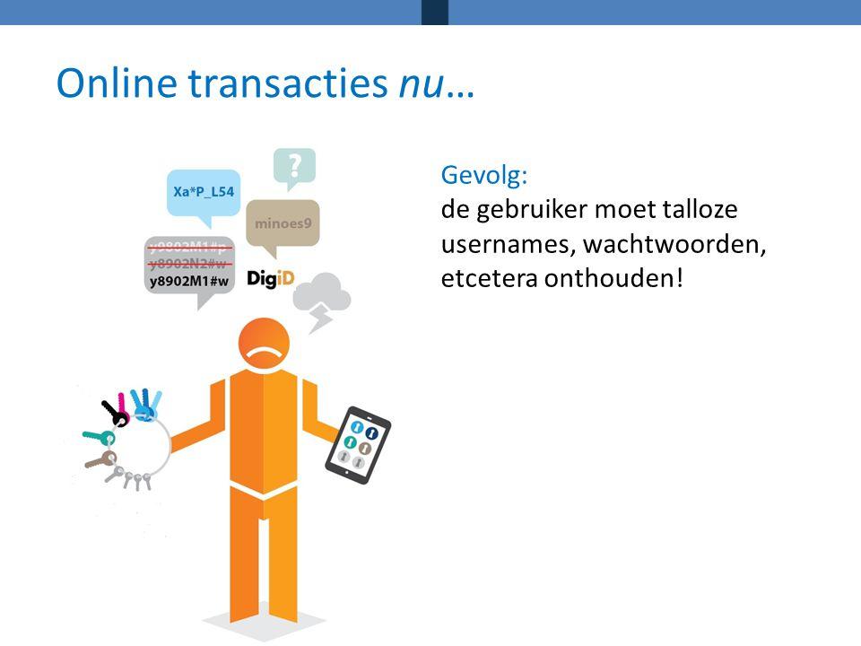 Online transacties nu… Gevolg: de gebruiker moet talloze usernames, wachtwoorden, etcetera onthouden!