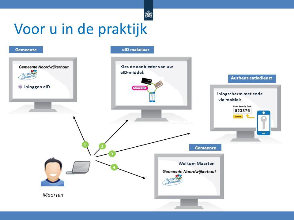Maarten Voor u in de praktijk Webwinkel eID makelaar Kies de aanbieder van uw eID-middel: 2 Webwinkel Inlogscherm met code via mobiel: Authenticatiedienst 3 Gemeente Inloggen eID 1 Gemeente Webwinkel Welkom Maarten 4
