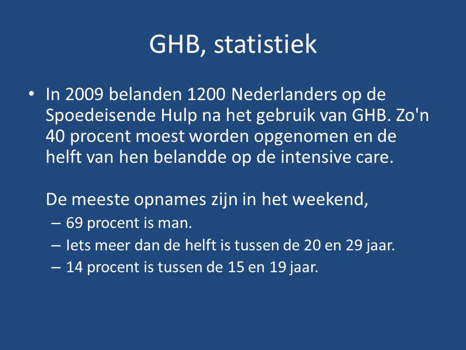 GHB, statistiek In 2009 belanden 1200 Nederlanders op de Spoedeisende Hulp na het gebruik van GHB. Zo'n 40 procent moest worden opgenomen en de helft