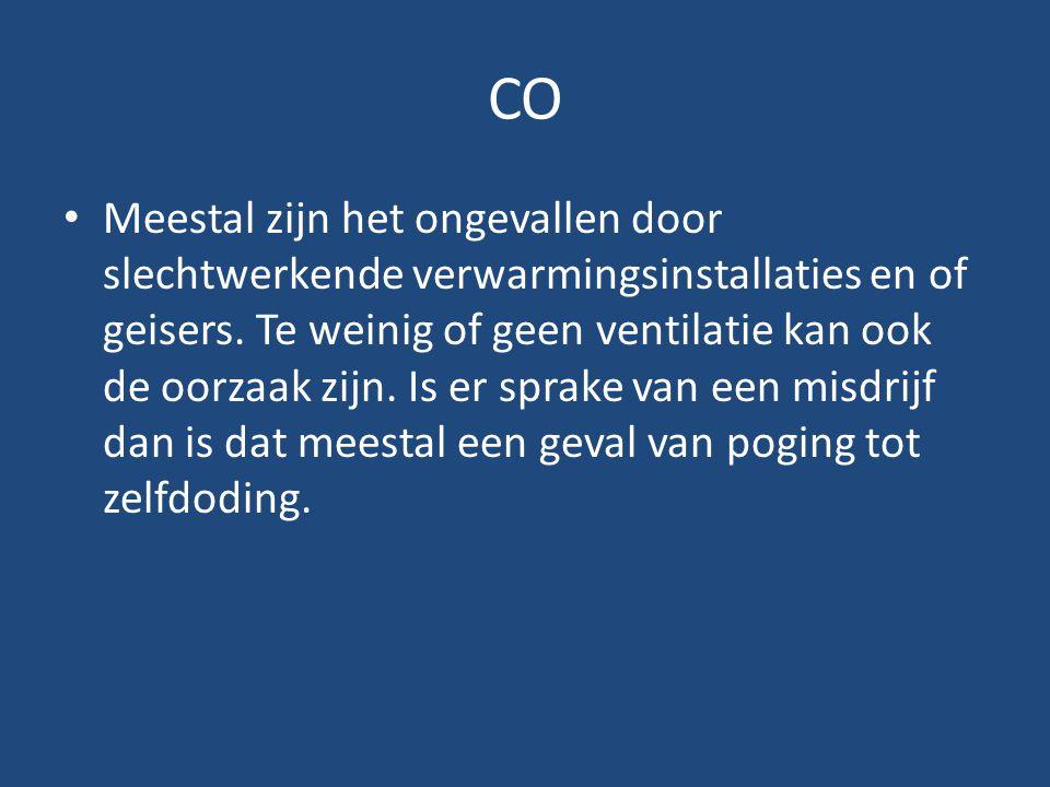 CO Meestal zijn het ongevallen door slechtwerkende verwarmingsinstallaties en of geisers. Te weinig of geen ventilatie kan ook de oorzaak zijn. Is er