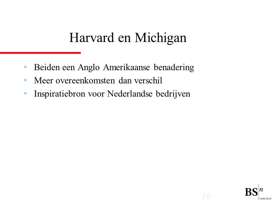 10 Harvard en Michigan Beiden een Anglo Amerikaanse benadering Meer overeenkomsten dan verschil Inspiratiebron voor Nederlandse bedrijven