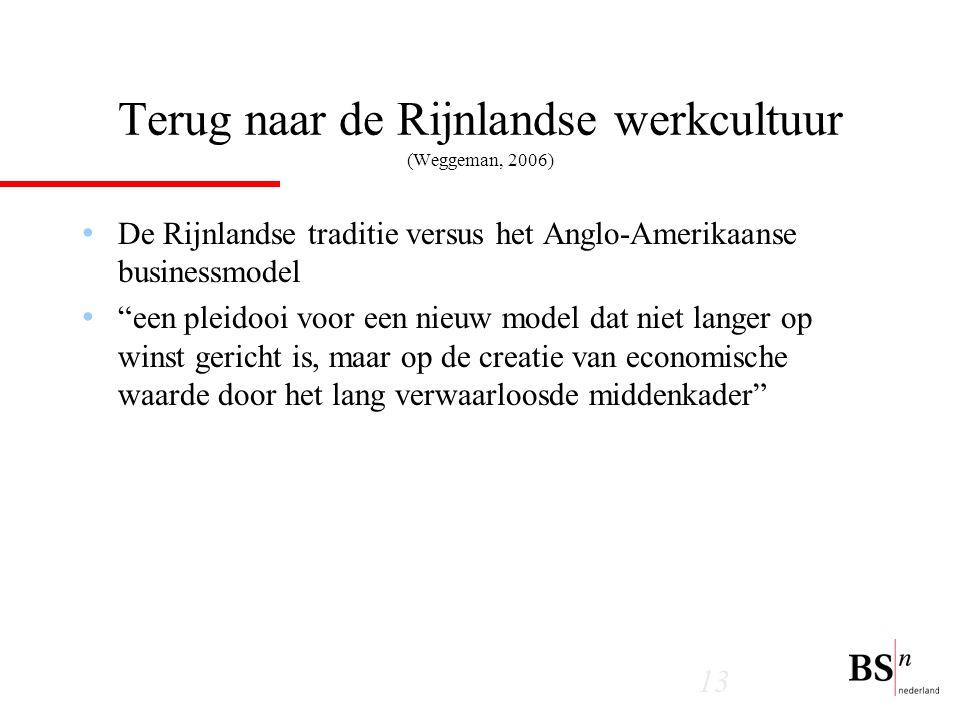 13 Terug naar de Rijnlandse werkcultuur (Weggeman, 2006) De Rijnlandse traditie versus het Anglo-Amerikaanse businessmodel een pleidooi voor een nieuw model dat niet langer op winst gericht is, maar op de creatie van economische waarde door het lang verwaarloosde middenkader