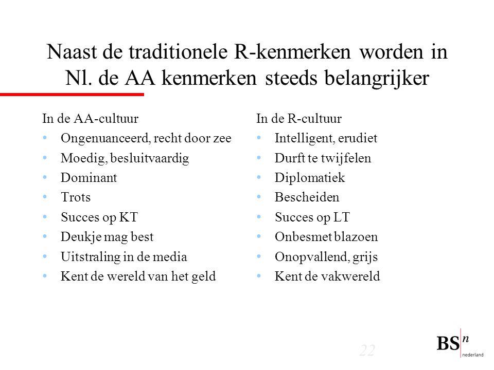 22 Naast de traditionele R-kenmerken worden in Nl.