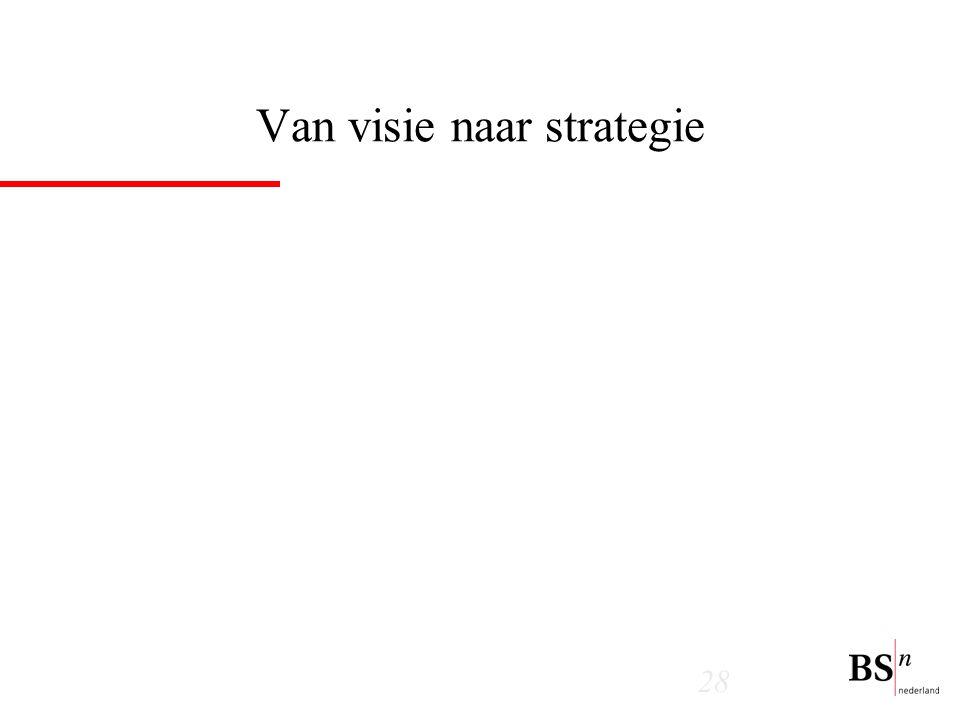 28 Van visie naar strategie