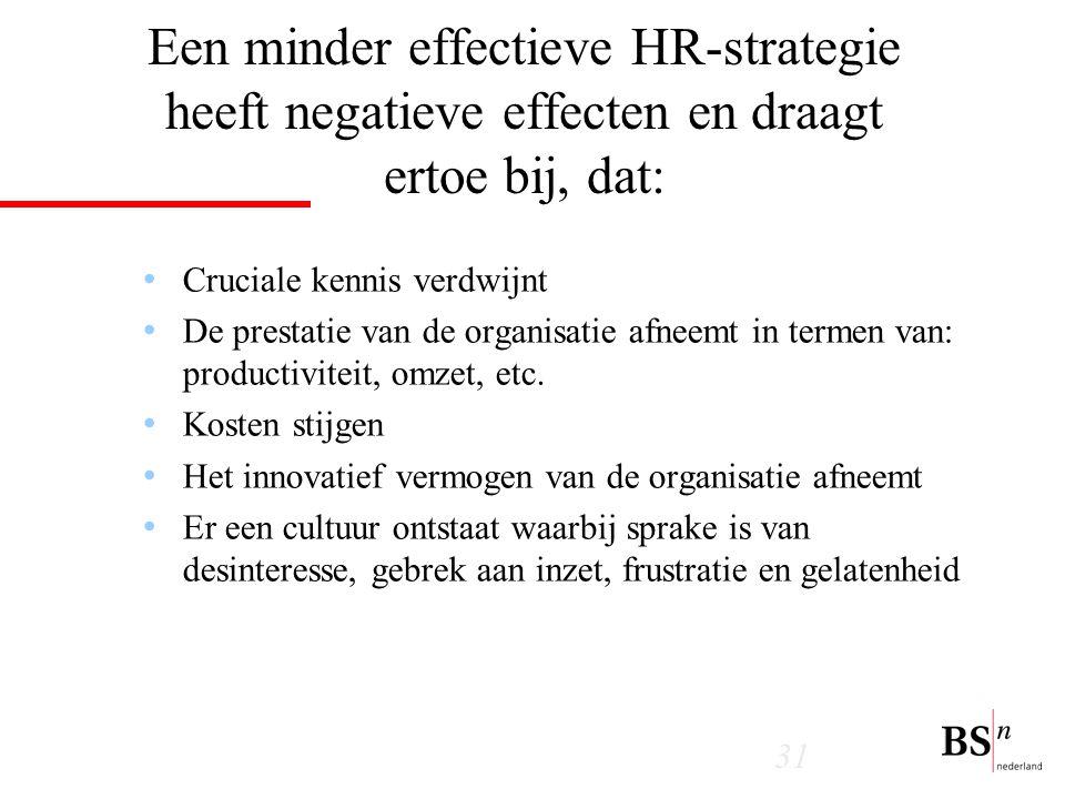 31 Een minder effectieve HR-strategie heeft negatieve effecten en draagt ertoe bij, dat: Cruciale kennis verdwijnt De prestatie van de organisatie afneemt in termen van: productiviteit, omzet, etc.