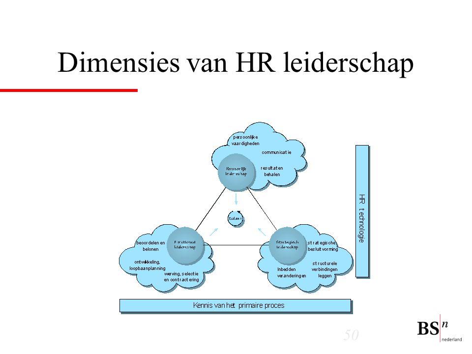 50 Dimensies van HR leiderschap