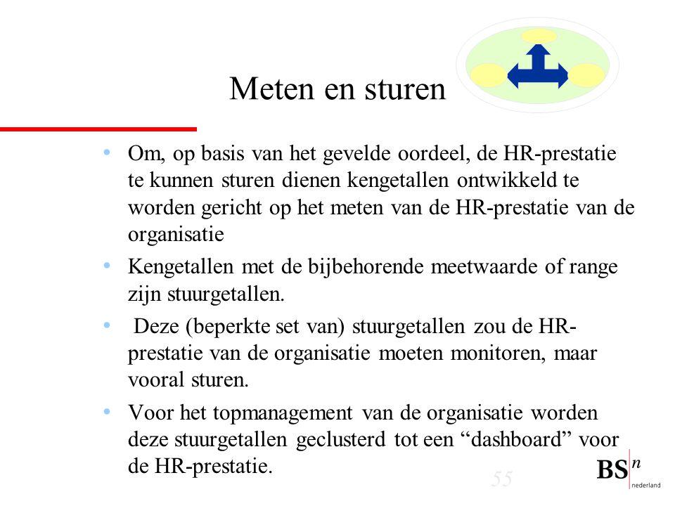 55 Meten en sturen Om, op basis van het gevelde oordeel, de HR-prestatie te kunnen sturen dienen kengetallen ontwikkeld te worden gericht op het meten van de HR-prestatie van de organisatie Kengetallen met de bijbehorende meetwaarde of range zijn stuurgetallen.