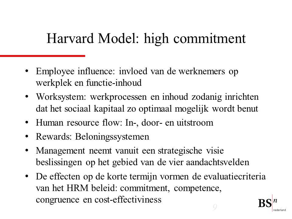 9 Harvard Model: high commitment Employee influence: invloed van de werknemers op werkplek en functie-inhoud Worksystem: werkprocessen en inhoud zodanig inrichten dat het sociaal kapitaal zo optimaal mogelijk wordt benut Human resource flow: In-, door- en uitstroom Rewards: Beloningssystemen Management neemt vanuit een strategische visie beslissingen op het gebied van de vier aandachtsvelden De effecten op de korte termijn vormen de evaluatiecriteria van het HRM beleid: commitment, competence, congruence en cost-effectiviness