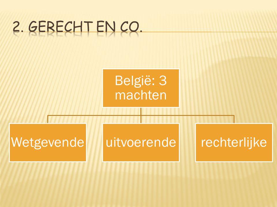België: 3 machten Wetgevendeuitvoerenderechterlijke