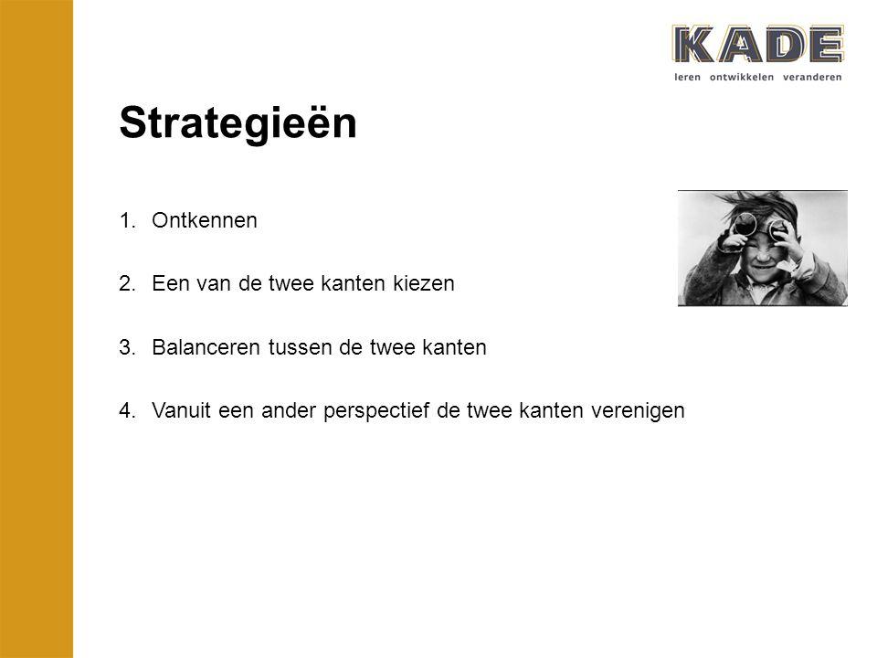 Strategieën 1.Ontkennen 2.Een van de twee kanten kiezen 3.Balanceren tussen de twee kanten 4.Vanuit een ander perspectief de twee kanten verenigen