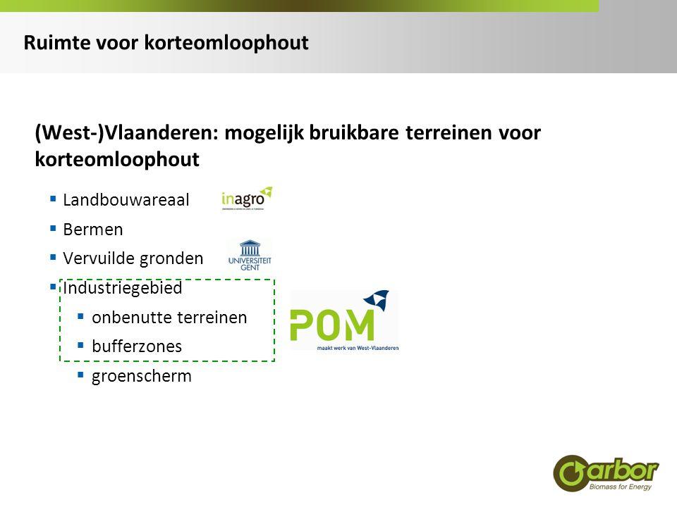 West-Vlaanderen  173 ha bufferzone in industriegebied  Theoretisch bruikbaar: 39 ha in 27 zones Industriegebied – bufferzones