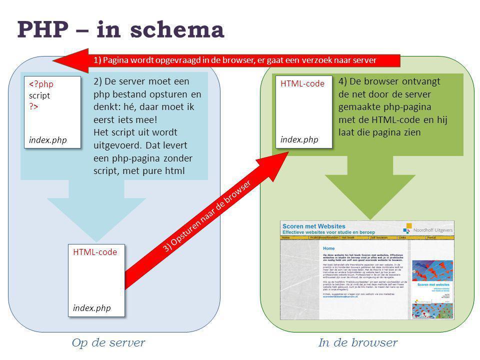 PHP – in schema <?php script ?> index.php <?php script ?> index.php 2) De server moet een php bestand opsturen en denkt: hé, daar moet ik eerst iets m