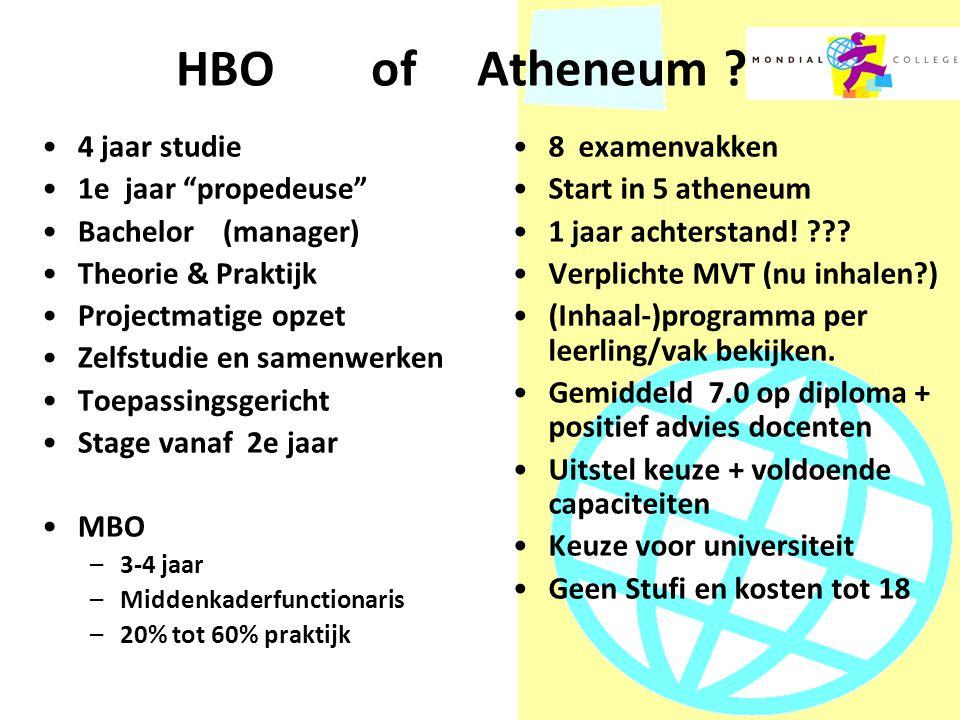 HBO of Atheneum ?.