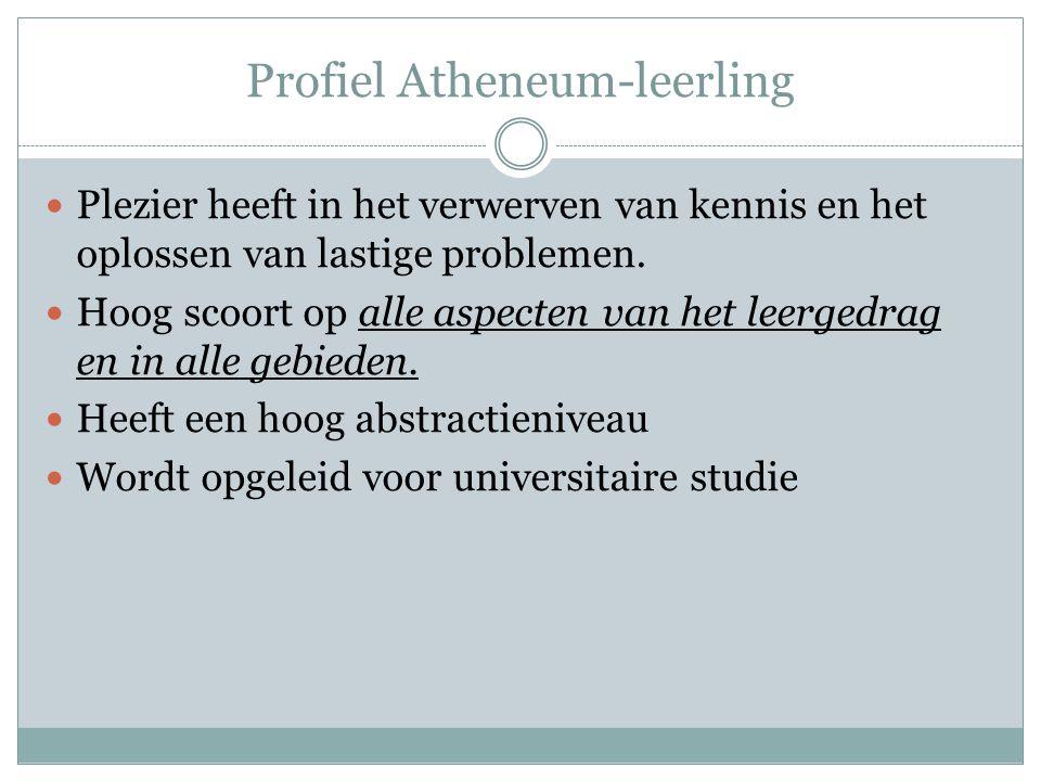Profiel Atheneum-leerling Plezier heeft in het verwerven van kennis en het oplossen van lastige problemen. Hoog scoort op alle aspecten van het leerge