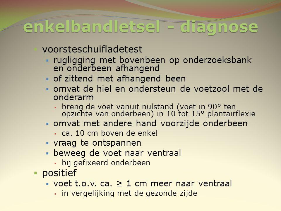 enkelbandletsel - diagnose  voorsteschuifladetest  rugligging met bovenbeen op onderzoeksbank en onderbeen afhangend  of zittend met afhangend been