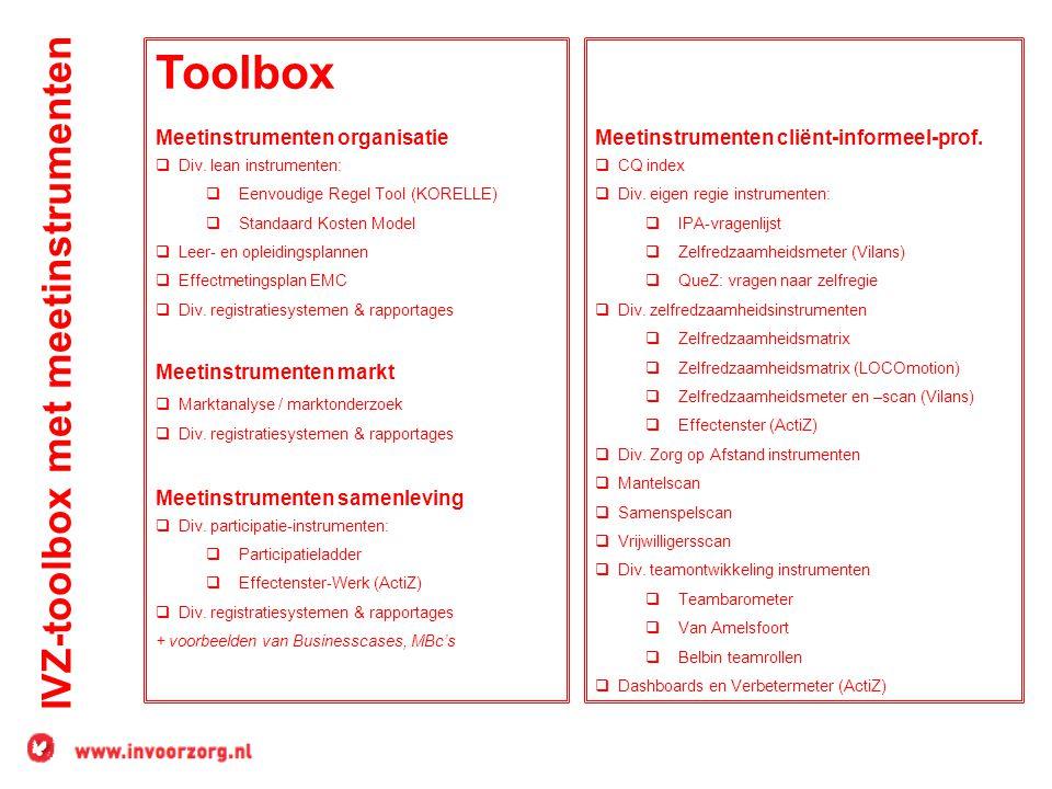 IVZ-toolbox met meetinstrumenten Toolbox Meetinstrumenten organisatie  Div.