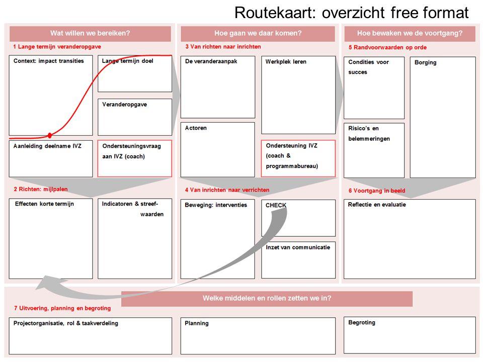 Routekaart: overzicht free format