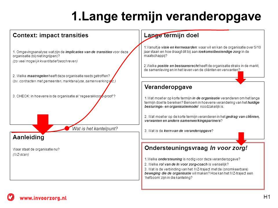 1.Lange termijn veranderopgave Aanleiding Waar staat de organisatie nu? (IVZ-scan) Context: impact transities Ondersteuningsvraag In voor zorg! 1.Welk