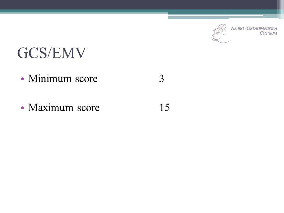 GCS/EMV Minimum score3 Maximum score15