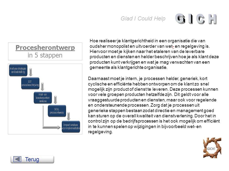 Procesontwerp op basis van generieke componenten maximaal 7 stappen Orchestrate IT heeft in 4 jaar tijd bij een Nederlandse gemeente een procesmodel opgebouwd wat bewezen gebruikt wordt bij meerdere gemeentes en op basis van generieke processen de gehele gemeentelijke organisatie in kaart brengt.