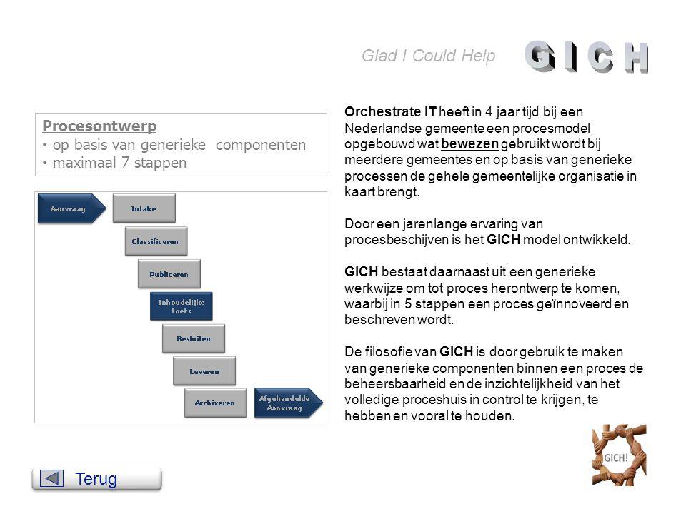 Procesontwerp op basis van generieke componenten maximaal 7 stappen Orchestrate IT heeft in 4 jaar tijd bij een Nederlandse gemeente een procesmodel o