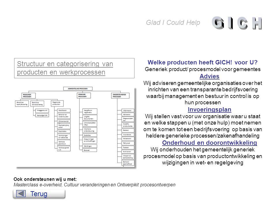 Structuur en categorisering van producten en werkprocessen Welke producten heeft GICH! voor U? Generiek product/ procesmodel voor gemeentes Advies Wij