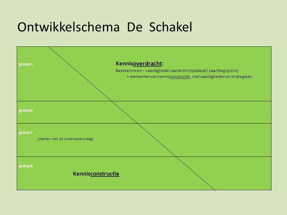 Ontwikkelschema De Schakel groep 5 Kennisoverdracht: Basiskennis en – vaardigheden aanleren (tijdsbesef, kaartbegrip enz) + elementen van kennisconstructie, met vaardigheden en strategieën.