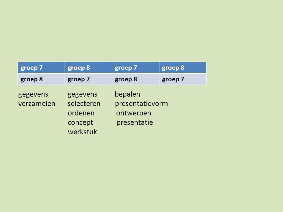 gegevens gegevens bepalen verzamelen selecteren presentatievorm ordenen ontwerpen concept presentatie werkstuk groep 7groep 8groep 7groep 8 groep 7groep 8groep 7