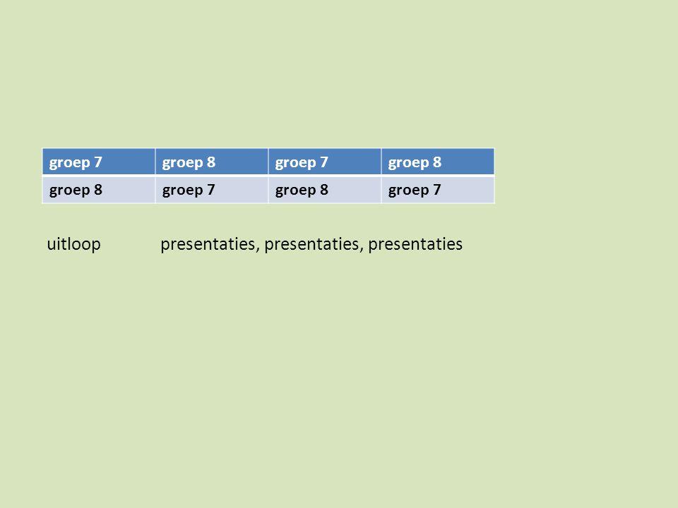 uitloop presentaties, presentaties, presentaties groep 7groep 8groep 7groep 8 groep 7groep 8groep 7