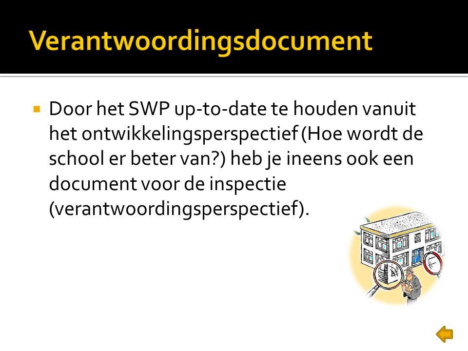  Door het SWP up-to-date te houden vanuit het ontwikkelingsperspectief (Hoe wordt de school er beter van?) heb je ineens ook een document voor de inspectie (verantwoordingsperspectief).