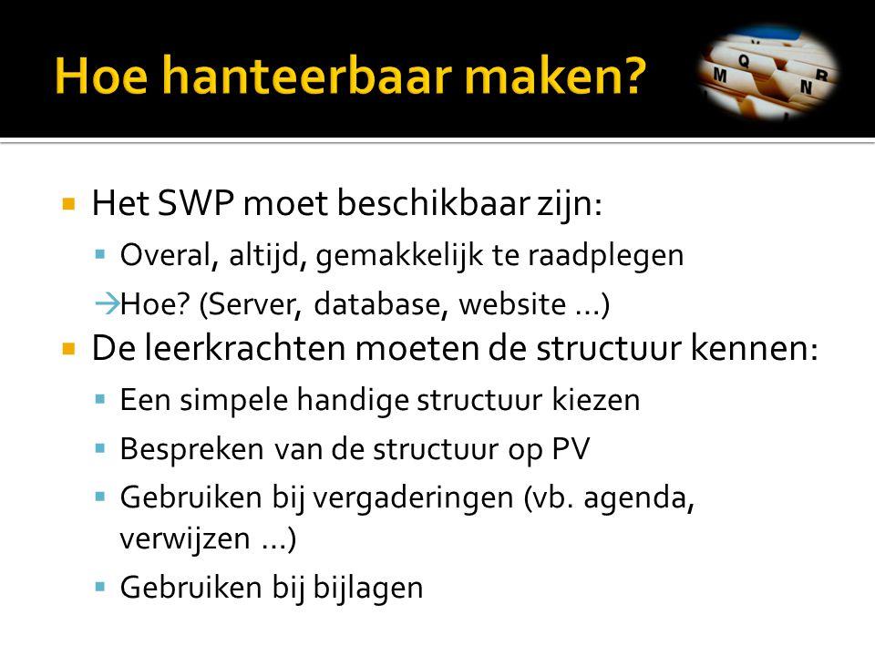  Het SWP moet beschikbaar zijn:  Overal, altijd, gemakkelijk te raadplegen  Hoe.