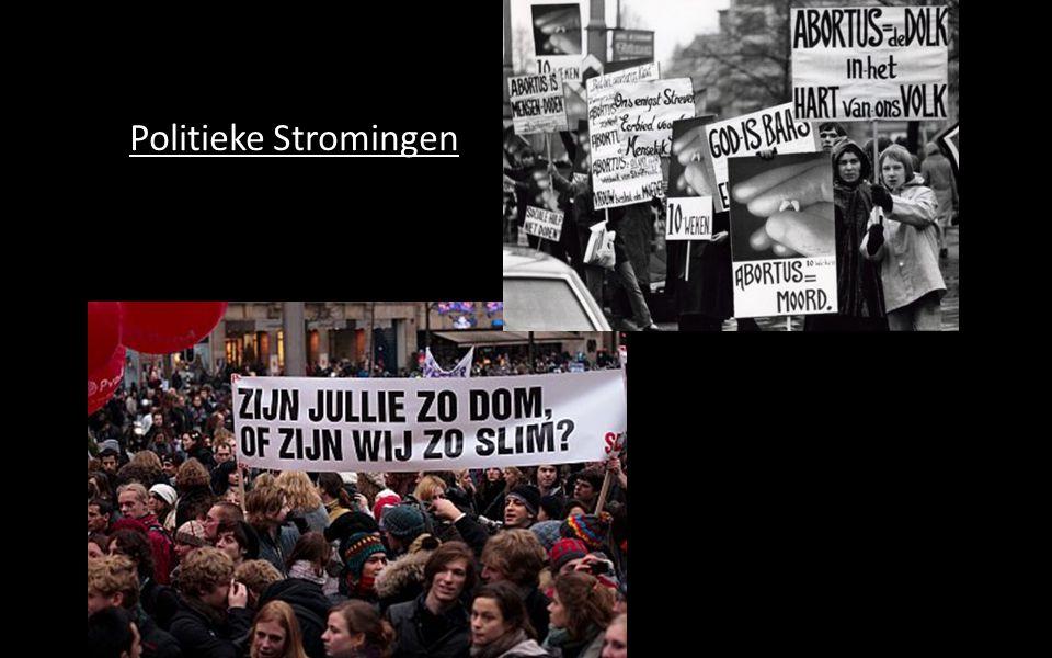 Politieke Stromingen