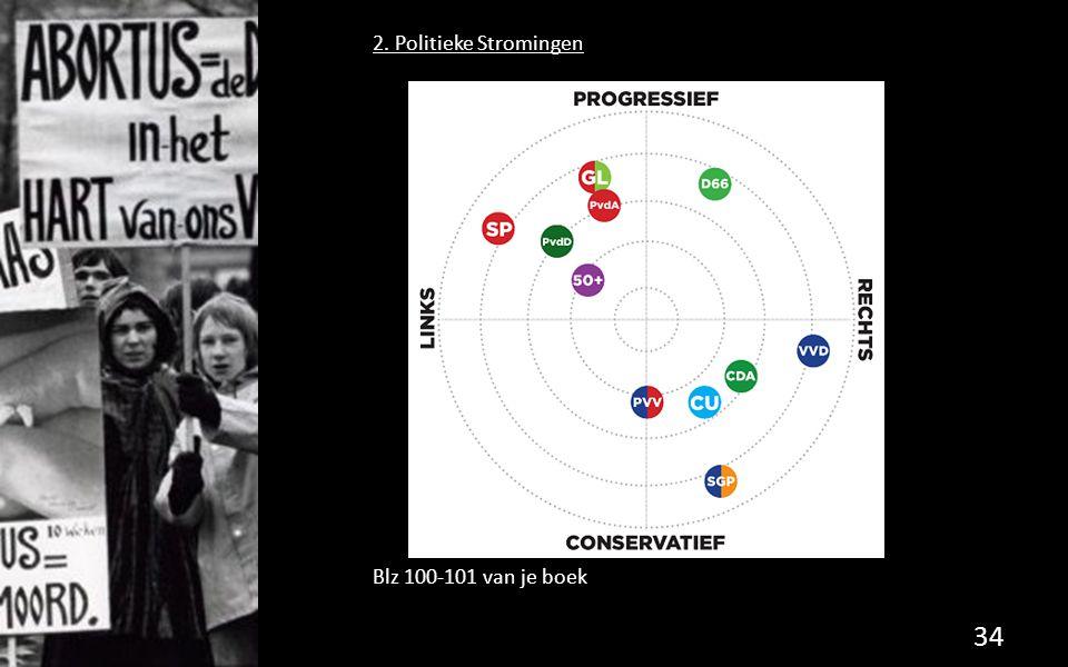 2. Politieke Stromingen Blz 100-101 van je boek 34