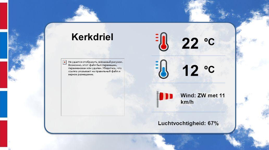 22 12 ºC Kerkdriel Wind: ZW met 11 km/h Luchtvochtigheid: 67%