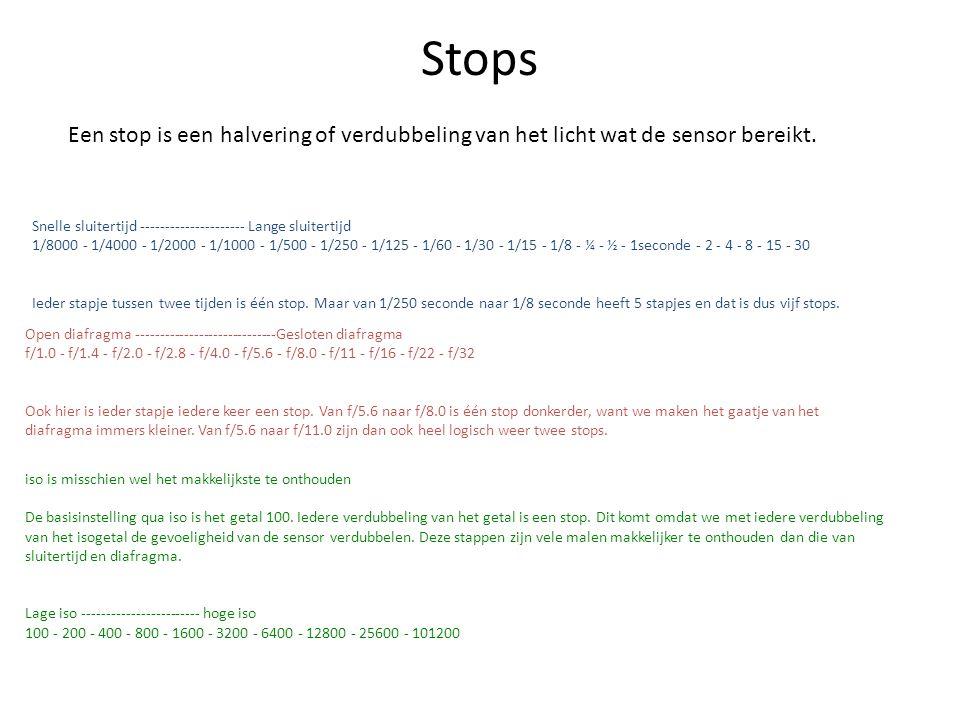 Stops Een stop is een halvering of verdubbeling van het licht wat de sensor bereikt. Snelle sluitertijd --------------------- Lange sluitertijd 1/8000
