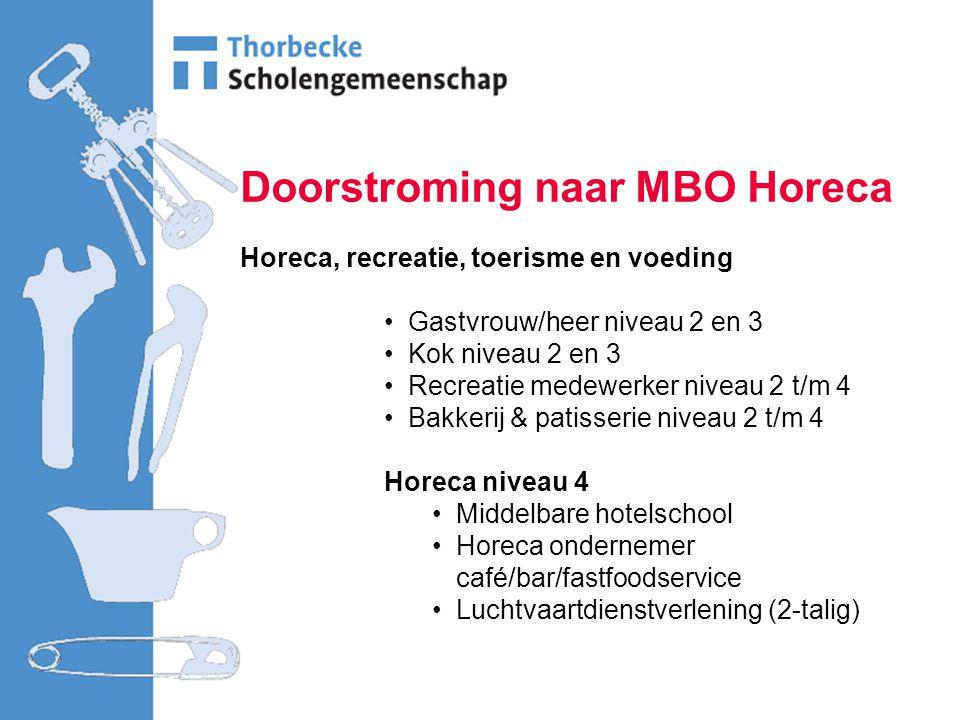 Doorstroming naar MBO Horeca Horeca, recreatie, toerisme en voeding Gastvrouw/heer niveau 2 en 3 Kok niveau 2 en 3 Recreatie medewerker niveau 2 t/m 4 Bakkerij & patisserie niveau 2 t/m 4 Horeca niveau 4 Middelbare hotelschool Horeca ondernemer café/bar/fastfoodservice Luchtvaartdienstverlening (2-talig)