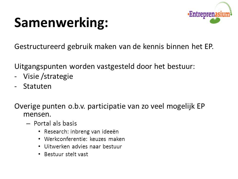 Samenwerking: Gestructureerd gebruik maken van de kennis binnen het EP. Uitgangspunten worden vastgesteld door het bestuur: -Visie /strategie -Statute