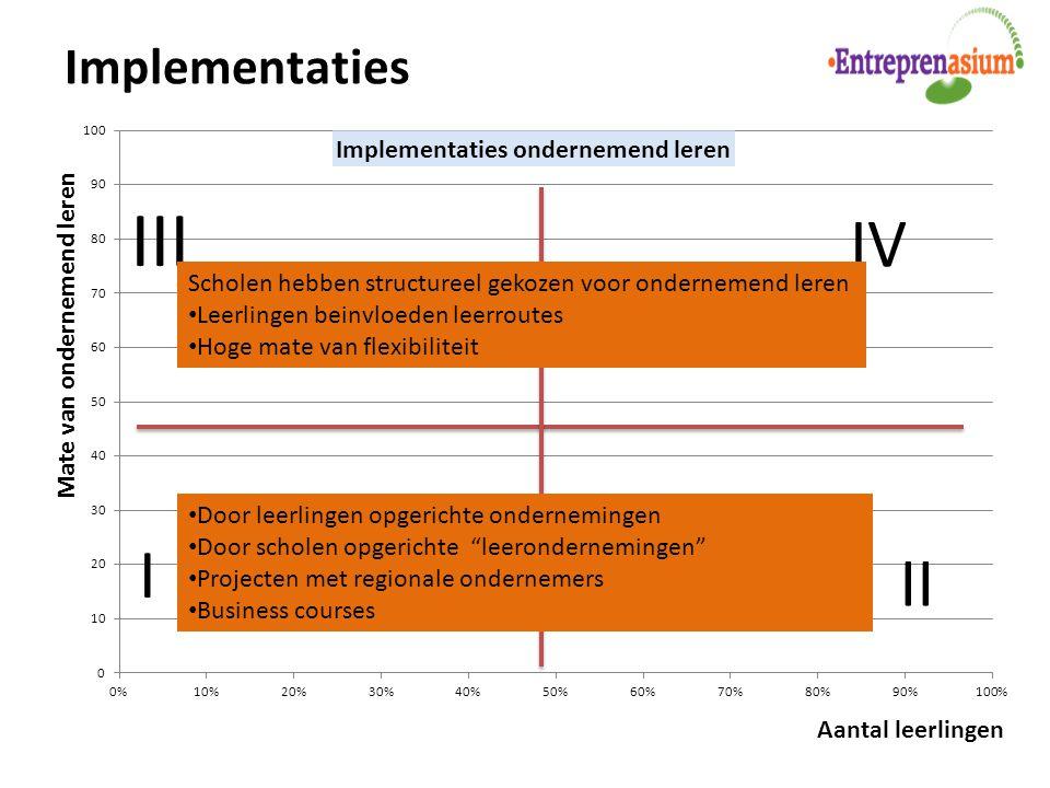 Implementaties III