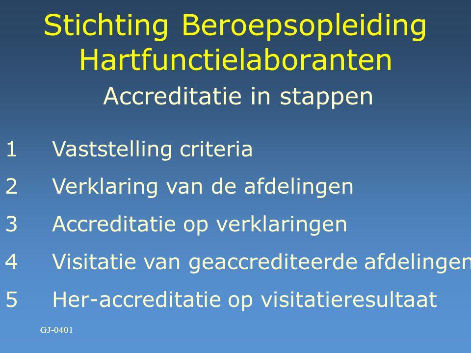 GJ-0401 Stichting Beroepsopleiding Hartfunctielaboranten TAKEN SBHFL Accreditatie Bewaken kwaliteit praktijkopleiding Inrichting opleidingsafdeling Ui