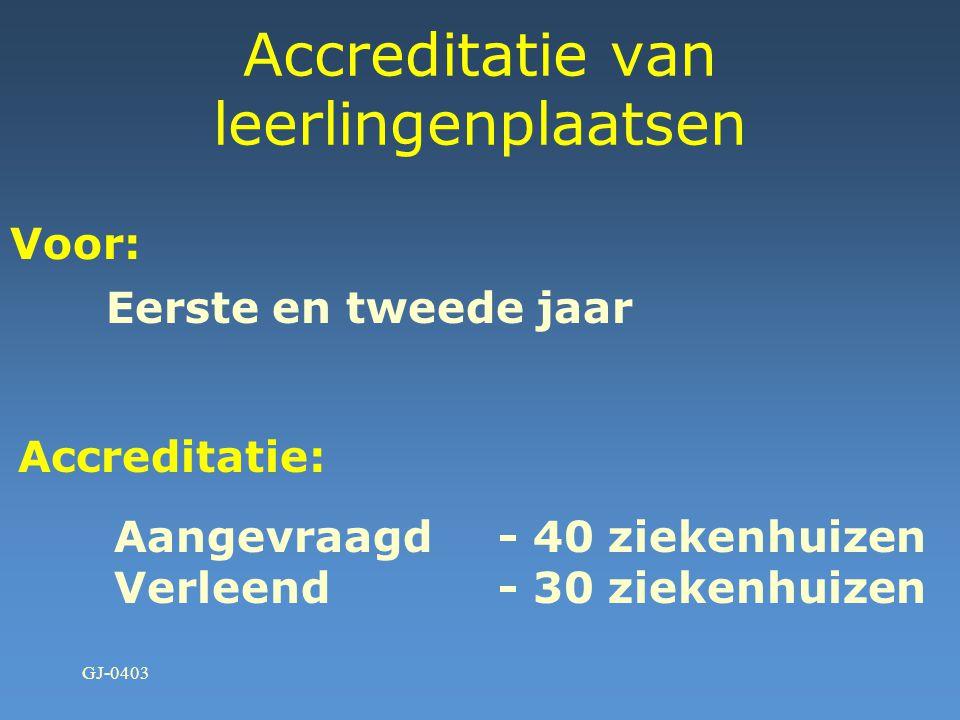 GJ-0401 Stichting Beroepsopleiding Hartfunctielaboranten Accreditatie in stappen 1Vaststelling criteria 2Verklaring van de afdelingen 3Accreditatie op